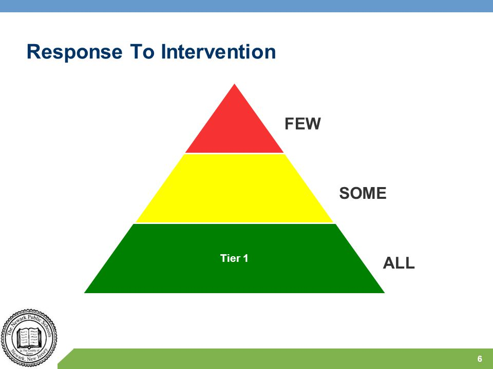 Response To Intervention 6 Tier 1 ALL SOME FEW