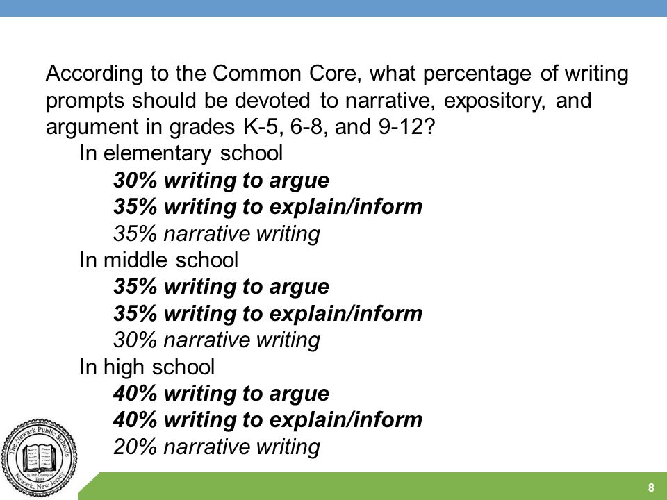 8 According to the Common Core, what percentage of writing prompts should be devoted to narrative, expository, and argument in grades K-5, 6-8, and 9-