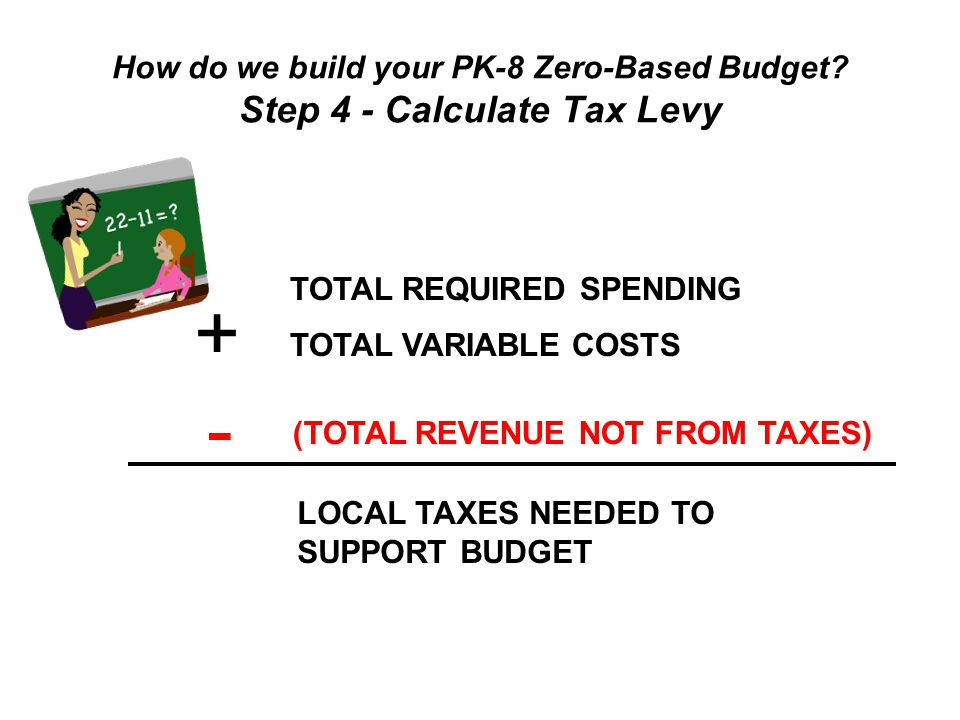 How do we build your PK-8 Zero-Based Budget.