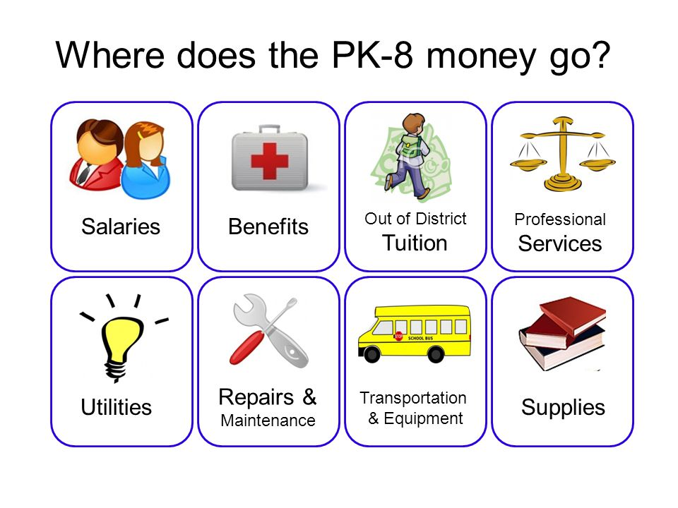 Where does the PK-8 money go.
