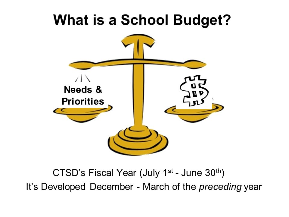 What is a School Budget.