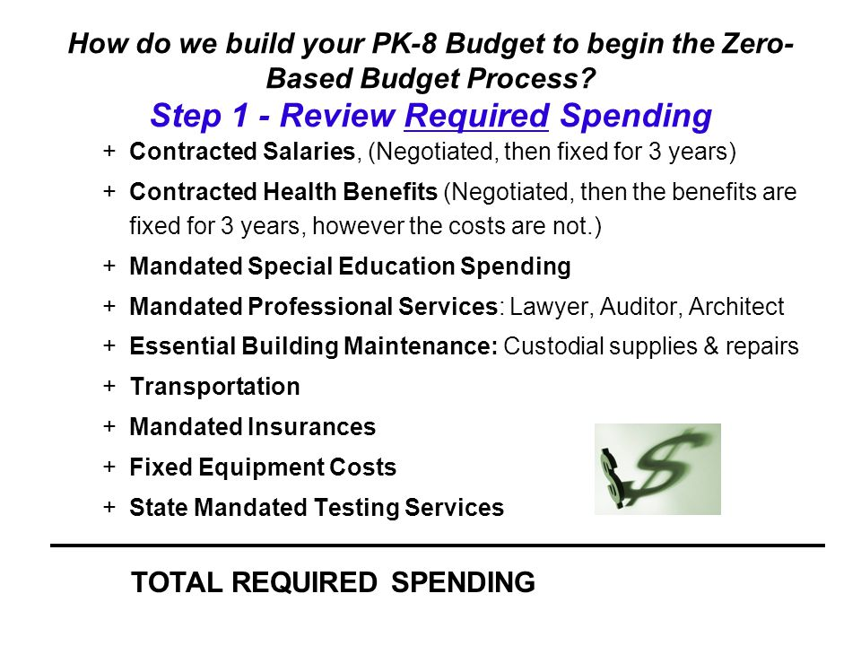How do we build your PK-8 Zero-Based Budget.