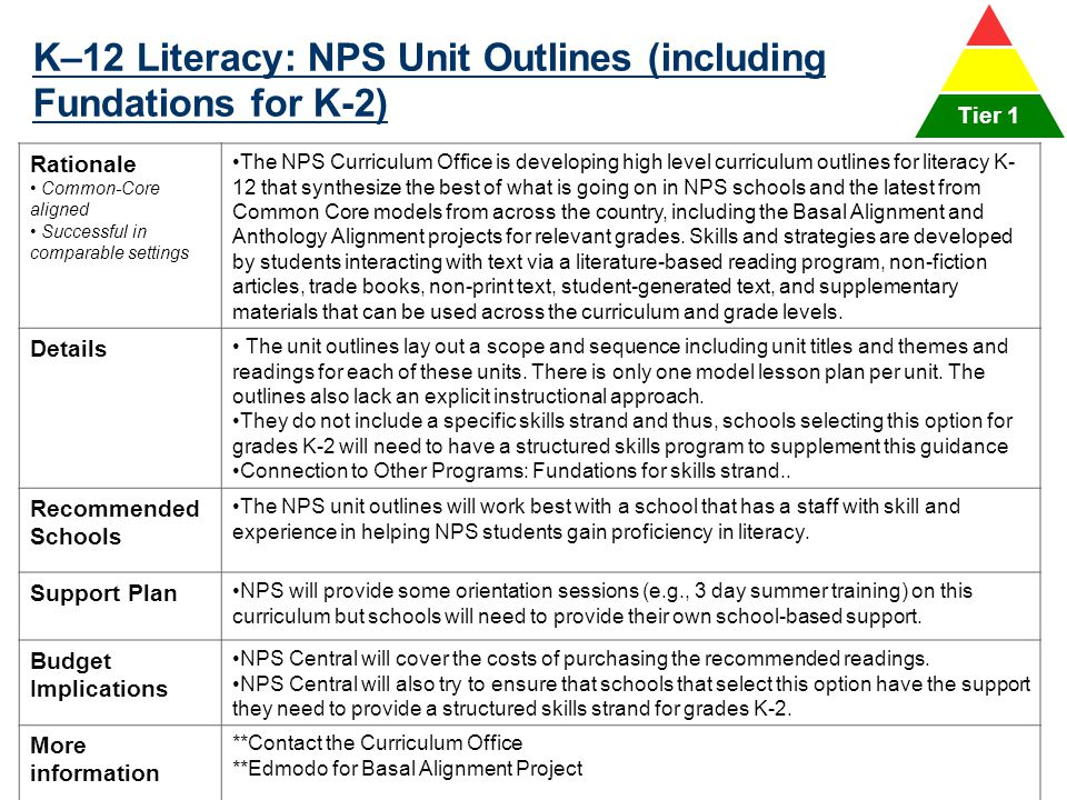 K–12 Literacy: NPS Unit Outlines (including Fundations for K-2) 19 Rationale Common-Core aligned Successful in comparable settings The NPS Curriculum