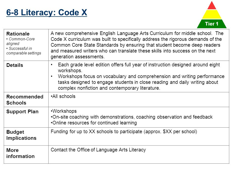 Rationale Common-Core aligned Successful in comparable settings A new comprehensive English Language Arts Curriculum for middle school. The Code X cur
