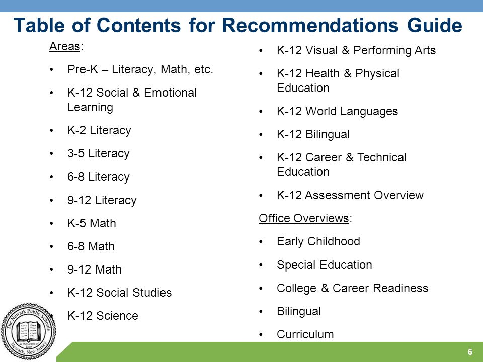 Components of Sample Daily Schedule – Tier 1 – K-2 7 90-minute Core Literacy Program (embedded Social Studies content) 30-minute Writers' Workshop or other literacy support (e.g., Guided & Independent Reading) Math Instruction Hands-on Science Specialists for Visual & Performing Arts, Health & Physical Education, World Languages
