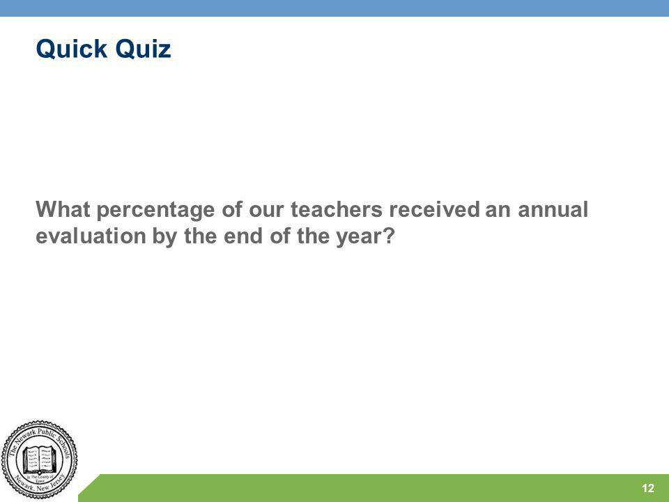 Quick Quiz What percentage of our teachers received an annual evaluation by the end of the year 12