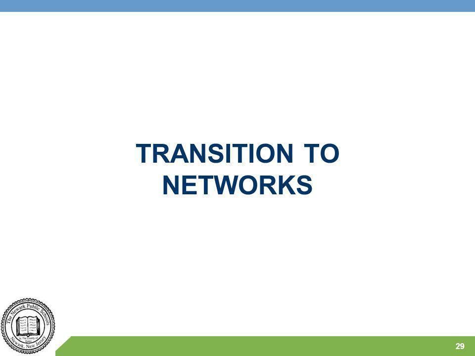 TRANSITION TO NETWORKS 29