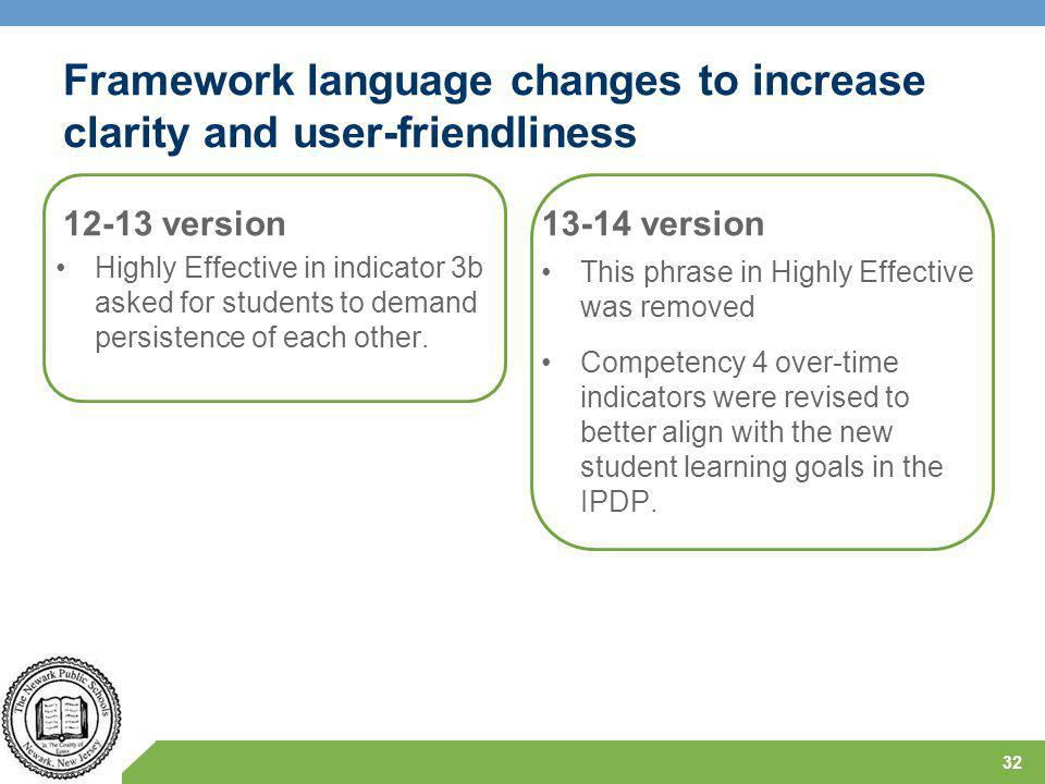 Framework language changes to increase clarity and user-friendliness 12-13 version Highly Effective in indicator 3b asked for students to demand persistence of each other.