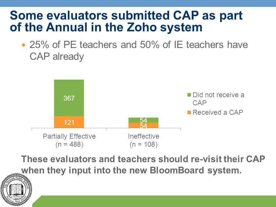 Some evaluators submitted CAP as part of the Annual in the Zoho system 55 25% of PE teachers and 50% of IE teachers have CAP already These evaluators and teachers should re-visit their CAP when they input into the new BloomBoard system.