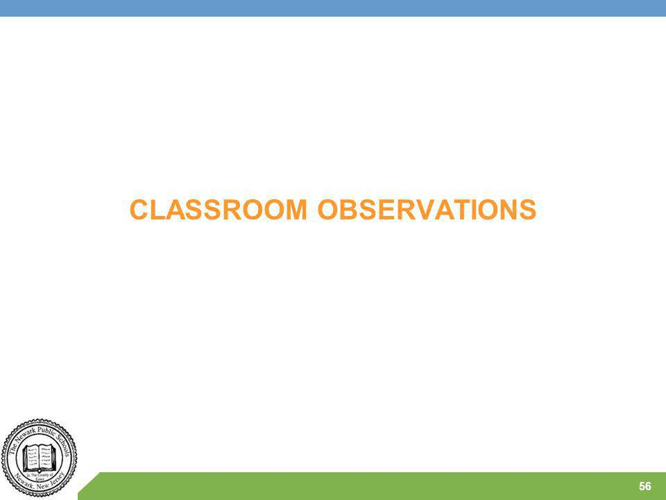 CLASSROOM OBSERVATIONS 56