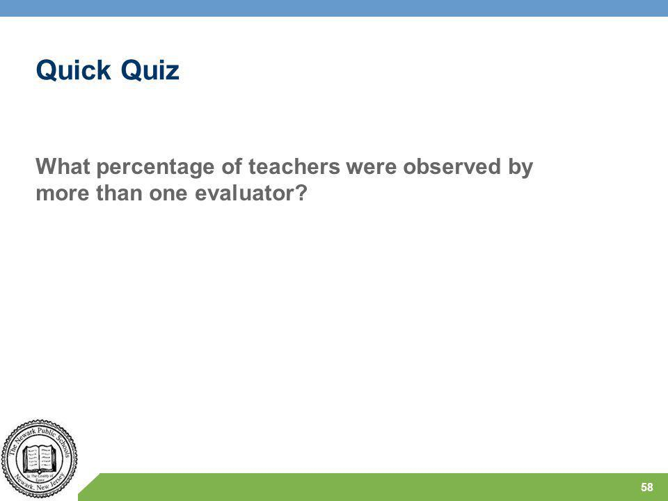 Quick Quiz What percentage of teachers were observed by more than one evaluator 58