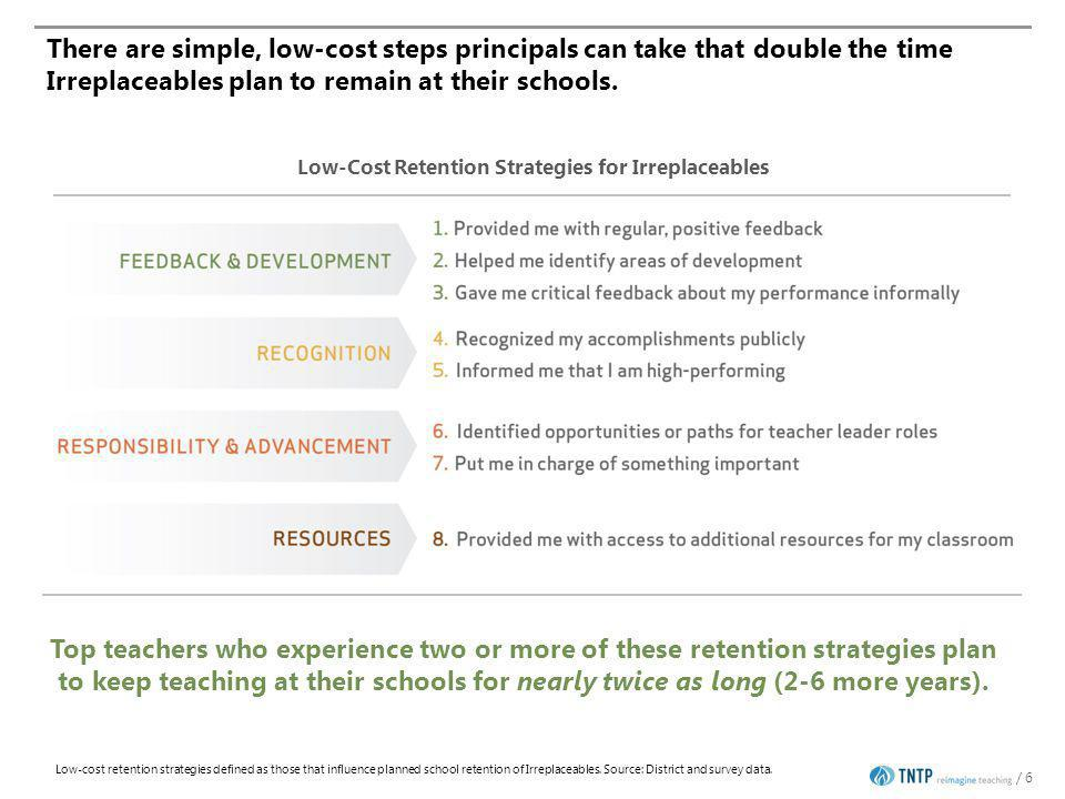 / 6 Low-Cost Retention Strategies for Irreplaceables Low-cost retention strategies defined as those that influence planned school retention of Irreplaceables.