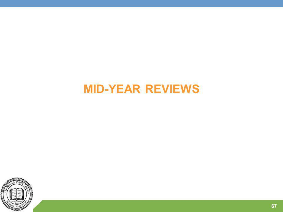 MID-YEAR REVIEWS 67