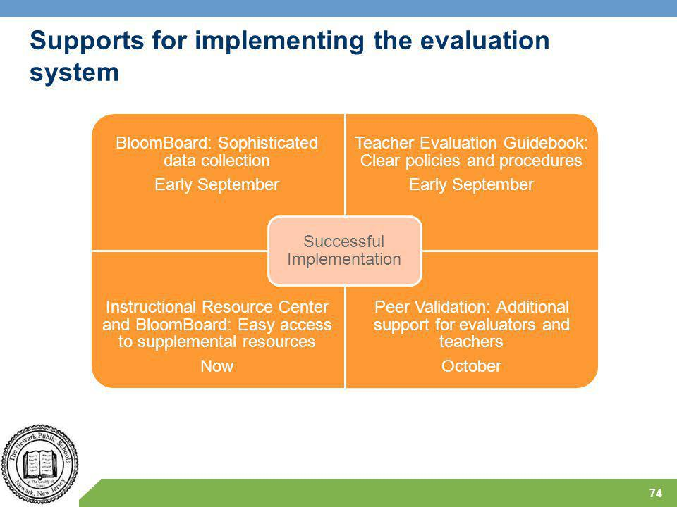Supports for implementing the evaluation system BloomBoard: Sophisticated data collection Early September Teacher Evaluation Guidebook: Clear policies and procedures Early September Instructional Resource Center and BloomBoard: Easy access to supplemental resources Now Peer Validation: Additional support for evaluators and teachers October Successful Implementation 74