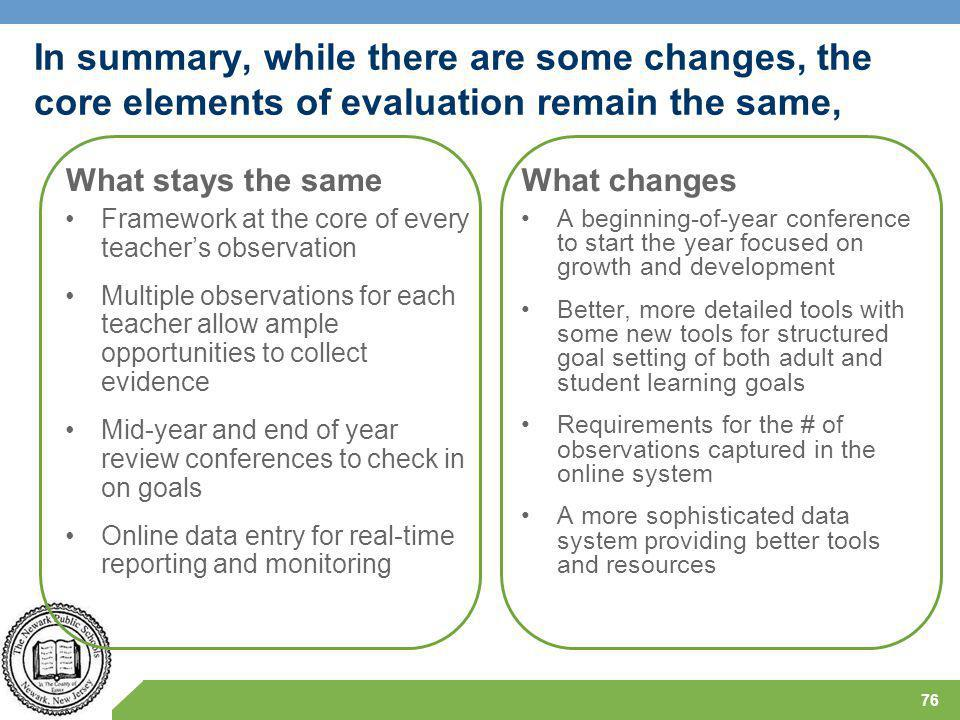 In summary, while there are some changes, the core elements of evaluation remain the same, What stays the same Framework at the core of every teacher's observation Multiple observations for each teacher allow ample opportunities to collect evidence Mid-year and end of year review conferences to check in on goals Online data entry for real-time reporting and monitoring What changes A beginning-of-year conference to start the year focused on growth and development Better, more detailed tools with some new tools for structured goal setting of both adult and student learning goals Requirements for the # of observations captured in the online system A more sophisticated data system providing better tools and resources 76