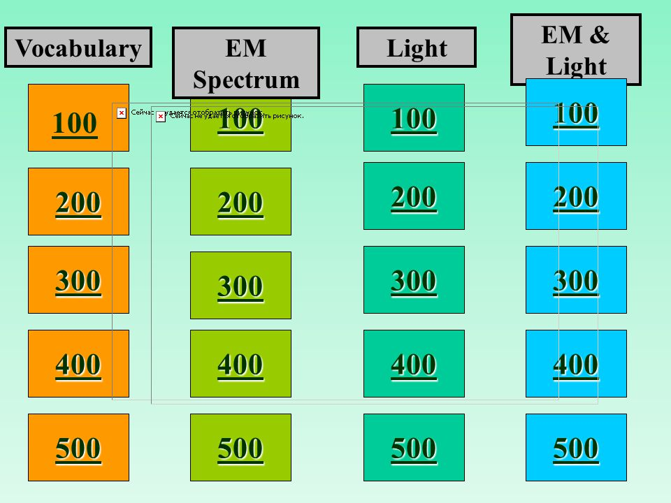 100 200 400 300 400 VocabularyEM Spectrum Light EM & Light 300 200 400 200 100 500 100