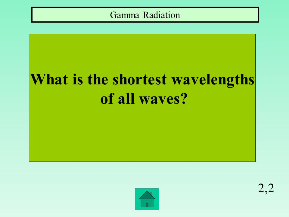 2,1 What are the seven waves of the EM spectrum in order from shortest to longest wavelength.