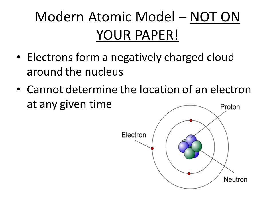Modern Atomic Model – NOT ON YOUR PAPER! Electrons form a negatively charged cloud around the nucleus Cannot determine the location of an electron at