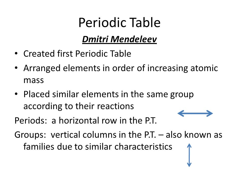Periodic Table Dmitri Mendeleev Created first Periodic Table Arranged elements in order of increasing atomic mass Placed similar elements in the same