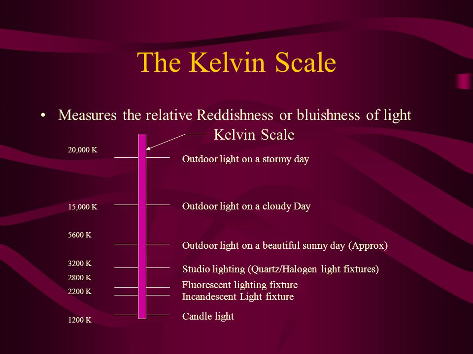 The Kelvin Scale Measures the relative Reddishness or bluishness of light Candle light Incandescent Light fixture Fluorescent lighting fixture Studio lighting (Quartz/Halogen light fixtures) Outdoor light on a beautiful sunny day (Approx) Kelvin Scale Outdoor light on a cloudy Day Outdoor light on a stormy day 20,000 K 15,000 K 5600 K 3200 K 2800 K 2200 K 1200 K