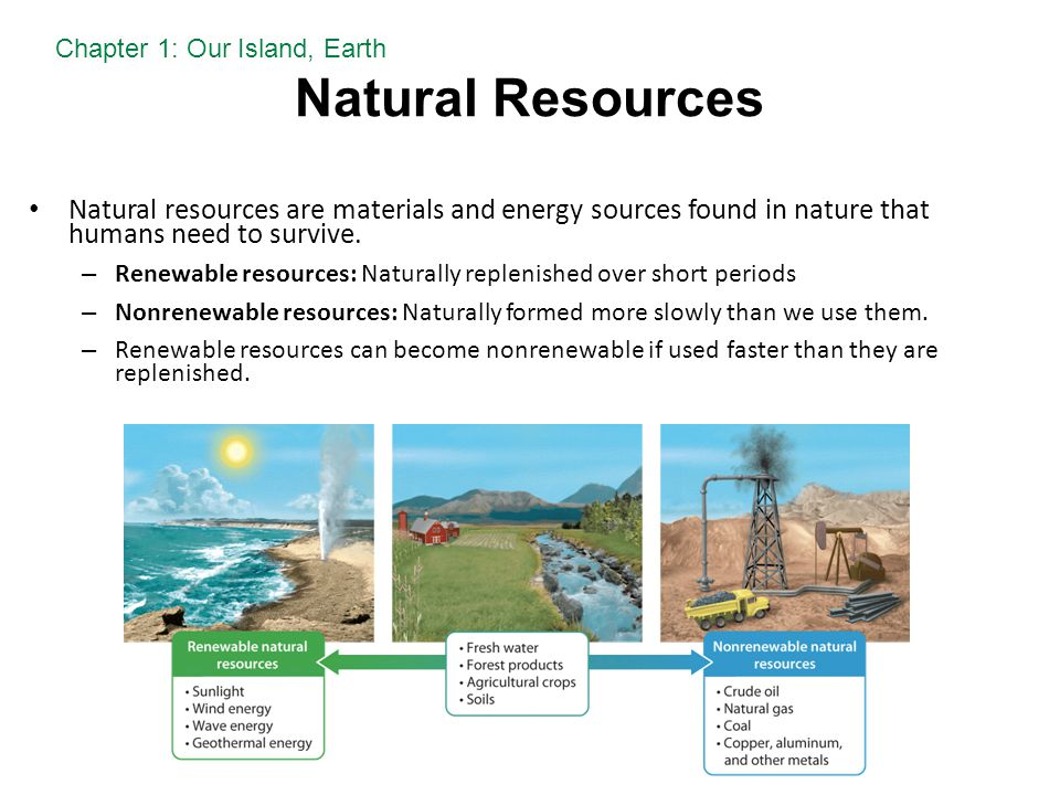 Natural Resources Natural resources are materials and energy sources found in nature that humans need to survive. – Renewable resources: Naturally rep