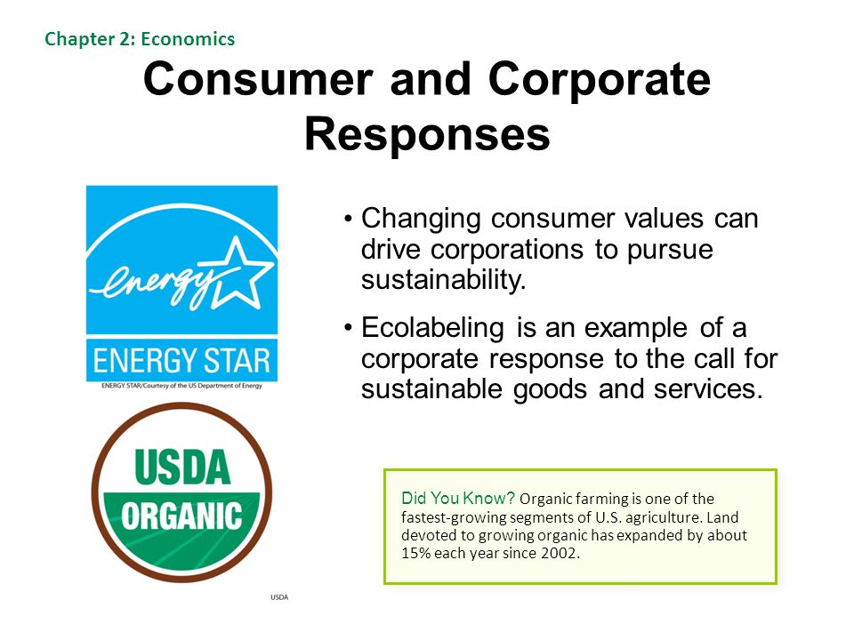 Consumer and Corporate Responses Chapter 2: Economics Changing consumer values can drive corporations to pursue sustainability. Ecolabeling is an exam