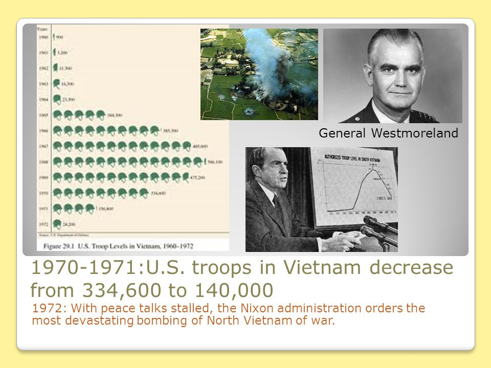 1970-1971:U.S. troops in Vietnam decrease from 334,600 to 140,000 1972: With peace talks stalled, the Nixon administration orders the most devastating