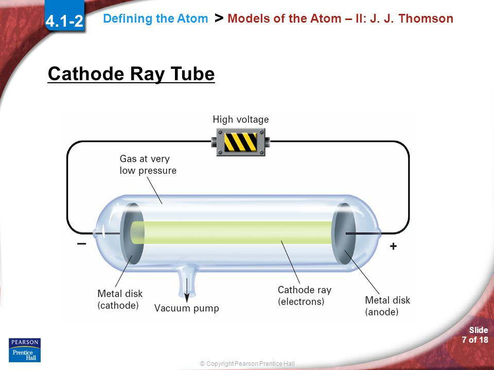 Slide 6 of 18 © Copyright Pearson Prentice Hall Defining the Atom > Models of the Atom – II: J.