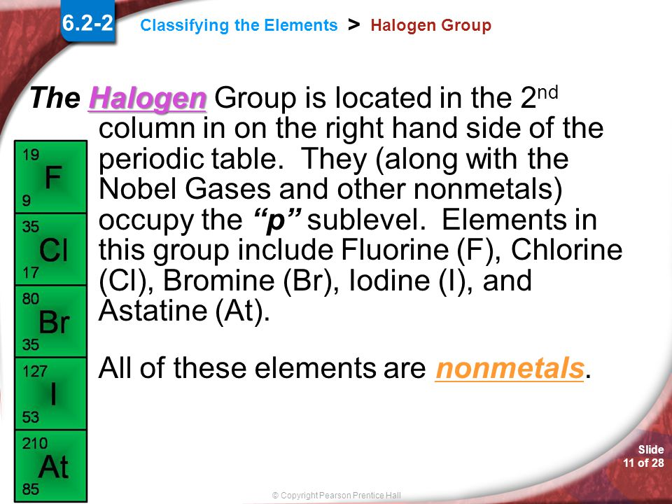 """Slide 10 of 28 © Copyright Pearson Prentice Hall Classifying the Elements > Transition Metals Group Properties of Transition Metals: 6.2-2 Metals in """""""