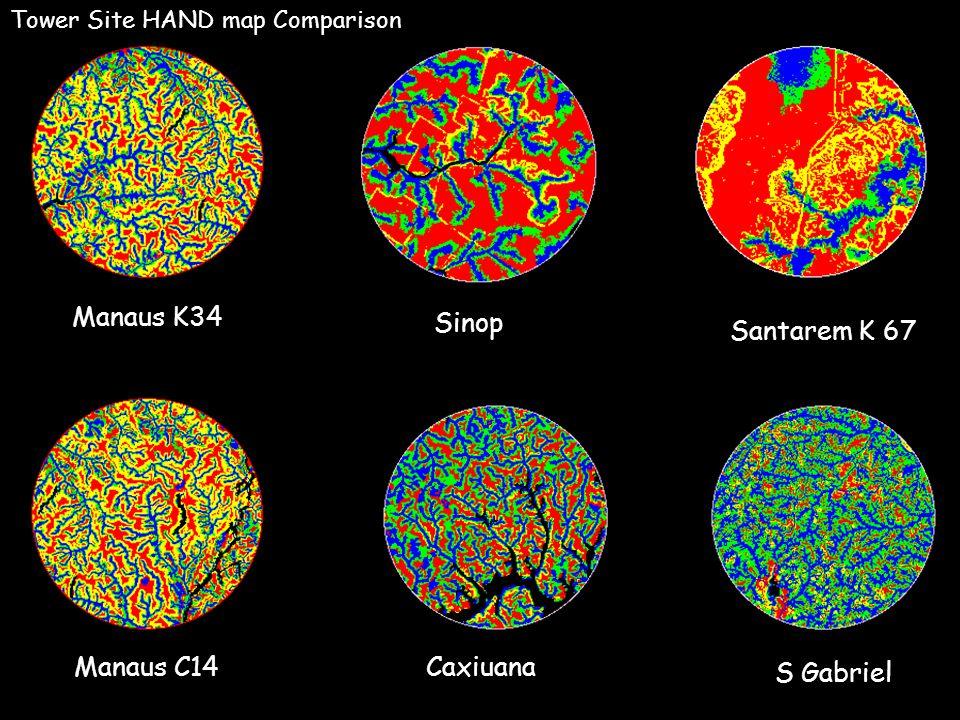 Manaus K34 Manaus C14 Santarem K 67 S Gabriel Caxiuana Sinop Tower Site HAND map Comparison