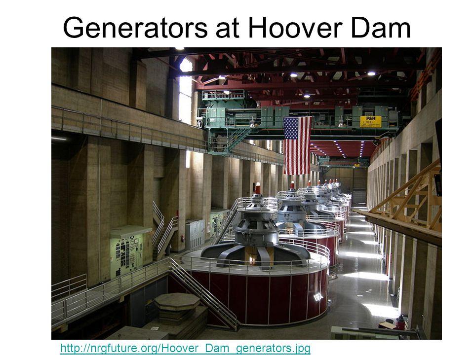 Generators at Hoover Dam http://nrgfuture.org/Hoover_Dam_generators.jpg