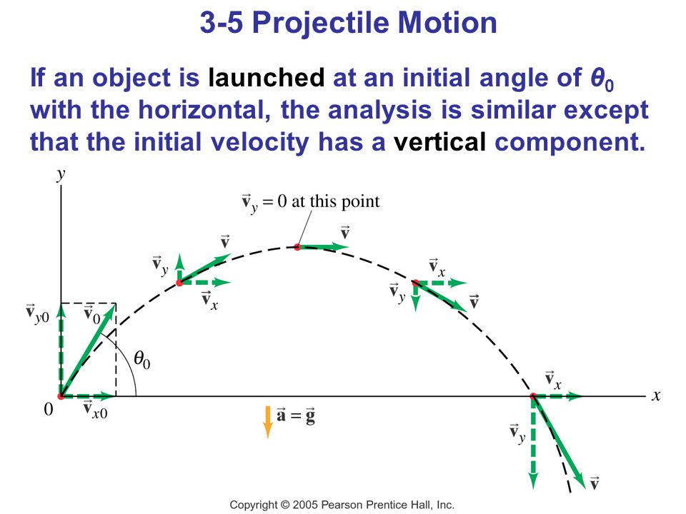 3-5 Projectile Motion If an object is launched at an initial angle of θ 0 with the horizontal, the analysis is similar except that the initial velocit