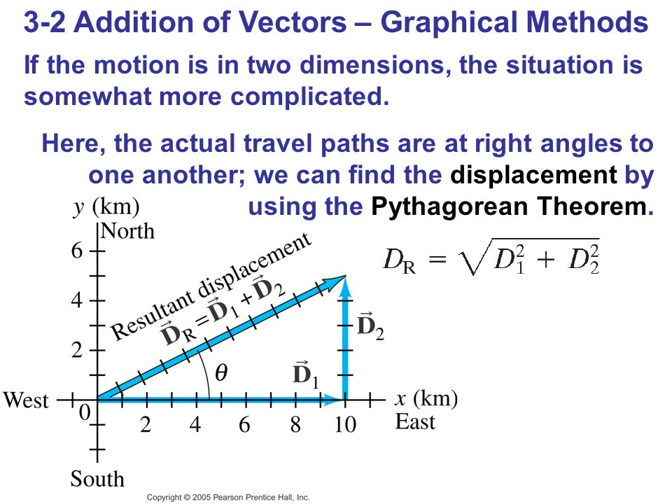 3-2 Addition of Vectors – Graphical Methods If the motion is in two dimensions, the situation is somewhat more complicated. Here, the actual travel pa