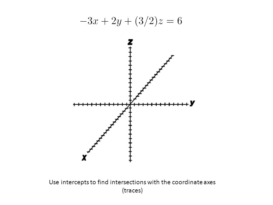Scenario 3: two lines Does it matter which point we use to plug into our standard equation?