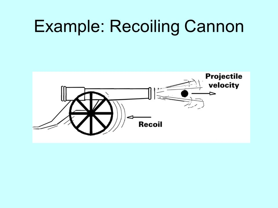Example 1: Recoiling Cannon A cannon of mass 750kg shoots a cannon ball of mass 30kg with a velocity of 20m/s.