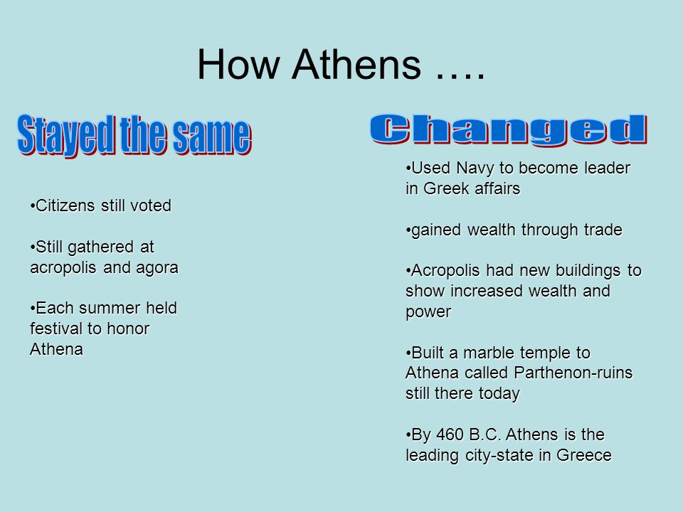 How Athens …. Citizens still votedCitizens still voted Still gathered at acropolis and agoraStill gathered at acropolis and agora Each summer held fes