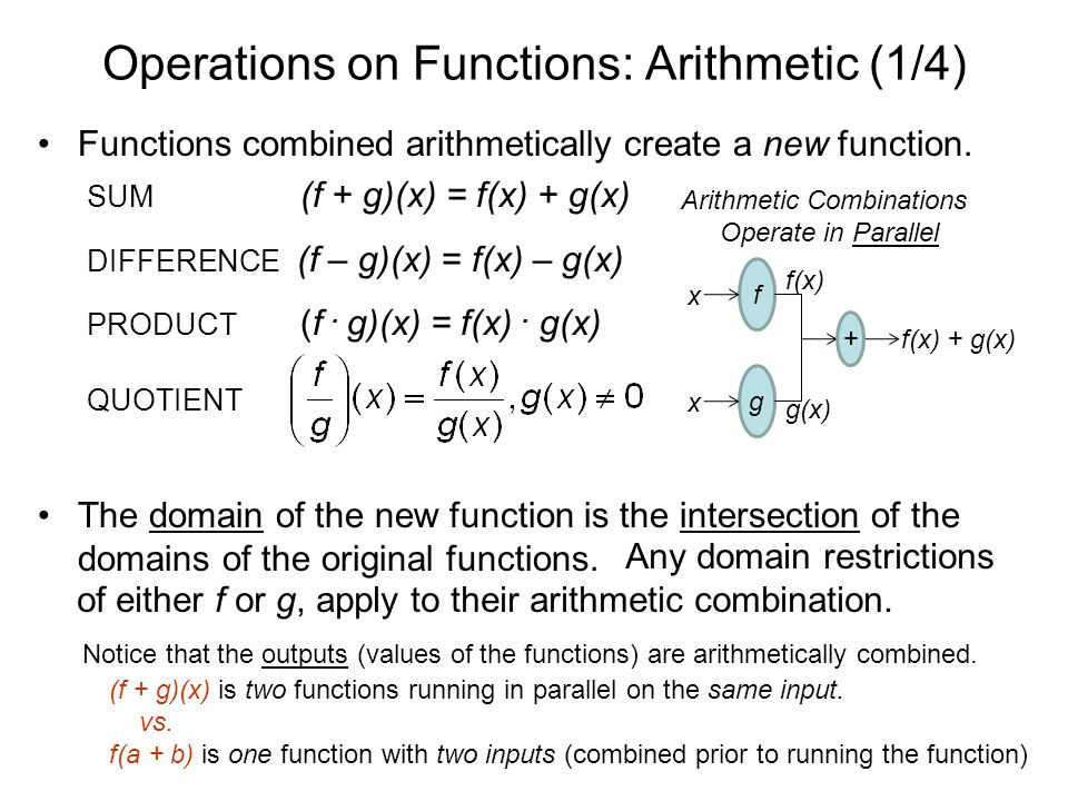 Operations on Functions: Arithmetic (1/4) Functions combined arithmetically create a new function.