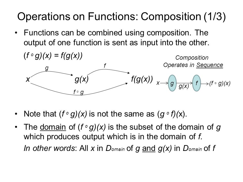 Operations on Functions: Composition (1/3) Functions can be combined using composition.
