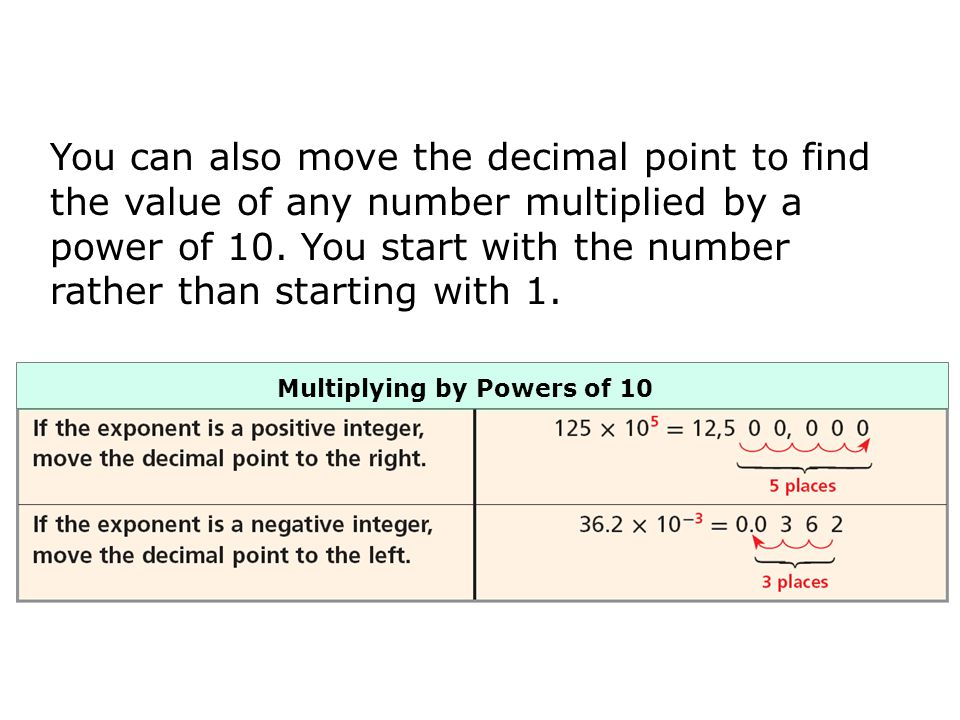 You can also move the decimal point to find the value of any number multiplied by a power of 10. You start with the number rather than starting with 1