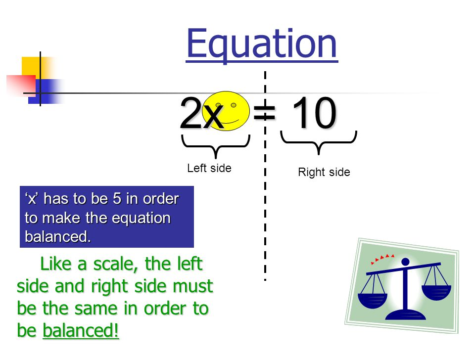 Equation Like a scale, the left side and right side must be the same in order to be balanced.