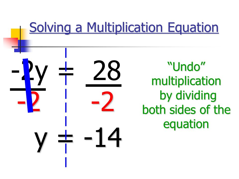 Solving a Multiplication Equation -2y = 28 -2 -2 -2 -2 y = -14 Undo multiplication by dividing both sides of the equation