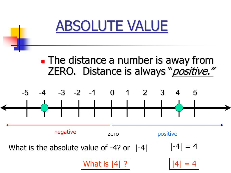 ABSOLUTE VALUE ABSOLUTE VALUE The distance a number is away from ZERO.