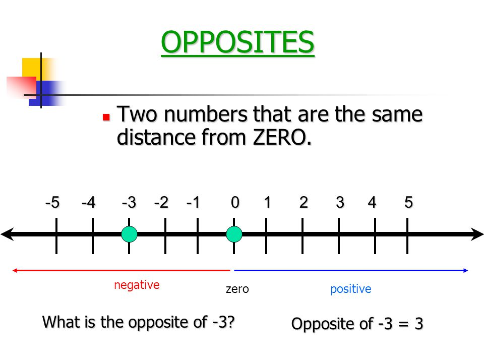 OPPOSITES OPPOSITES Two numbers that are the same distance from ZERO.