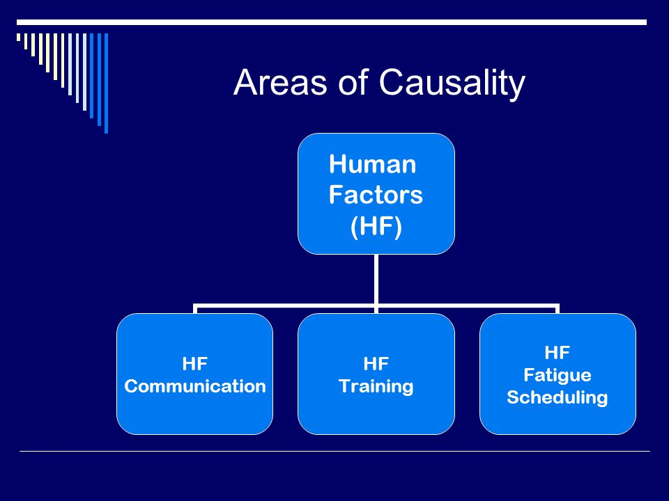 Areas of Causality Human Factors (HF) HF Communication HF Training HF Fatigue Scheduling
