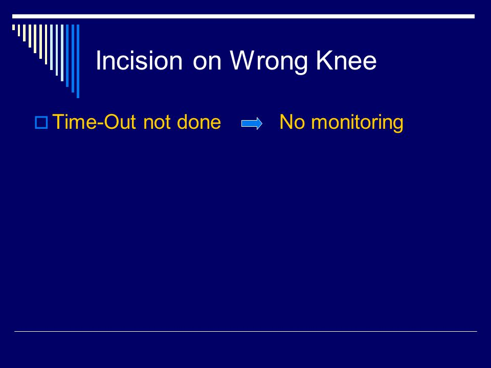 Incision on Wrong Knee  Time-Out not doneNo monitoring