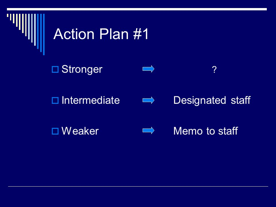 Action Plan #1  Stronger  Intermediate Designated staff  Weaker Memo to staff
