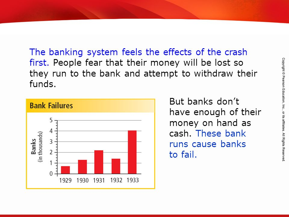 TEKS 8C: Calculate percent composition and empirical and molecular formulas. The banking system feels the effects of the crash first. People fear that