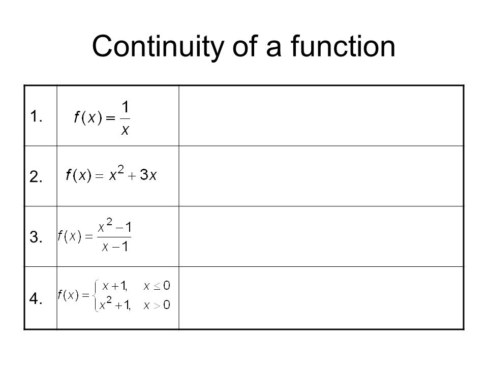 Continuity of a function 1. 2. 3. 4.