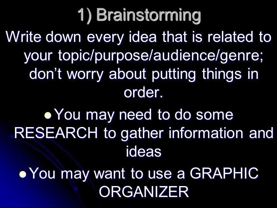 Brainstorming = Writing EVERYTHING