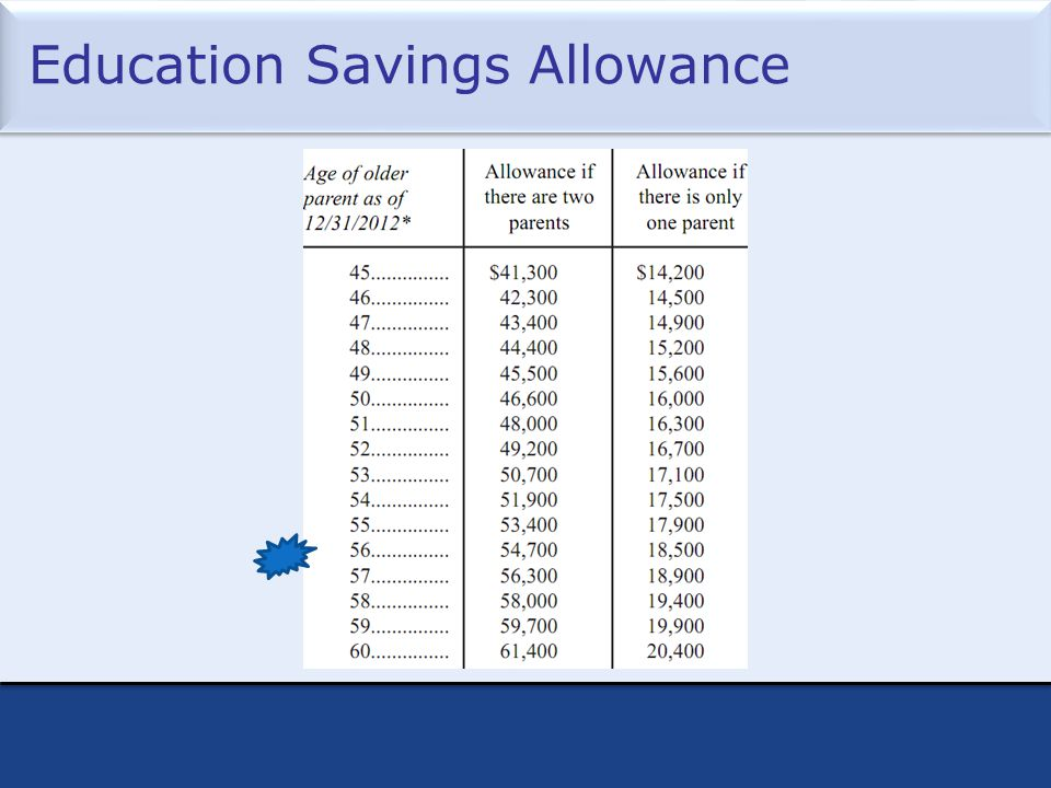Education Savings Allowance